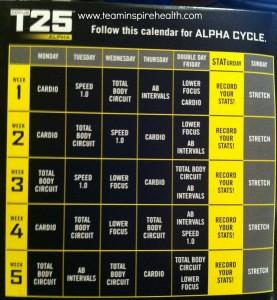 Calendário Focus T25 fase Alfa