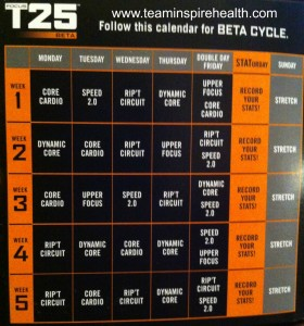 Focus T25: Fase Beta: The Core